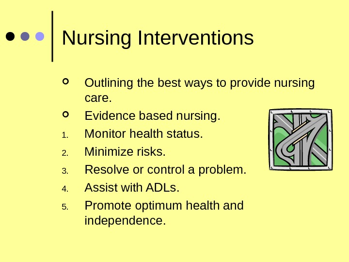 Nursing Interventions Outlining the best ways to provide nursing care.  Evidence based nursing. 1. Monitor