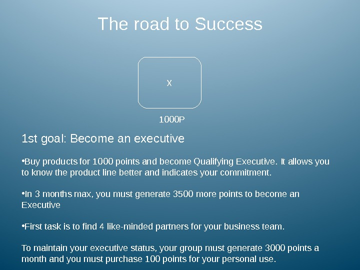X 1000 P 1 st goal: Become an executive • Buy products for 1000 points and