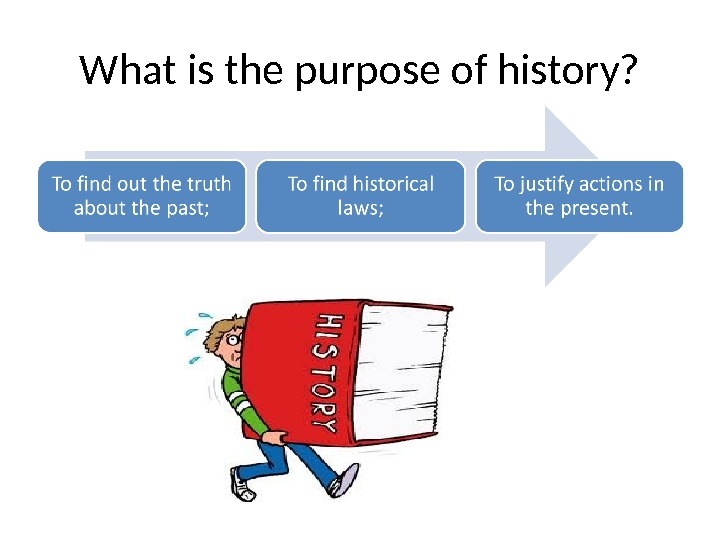 What is the purpose of history?