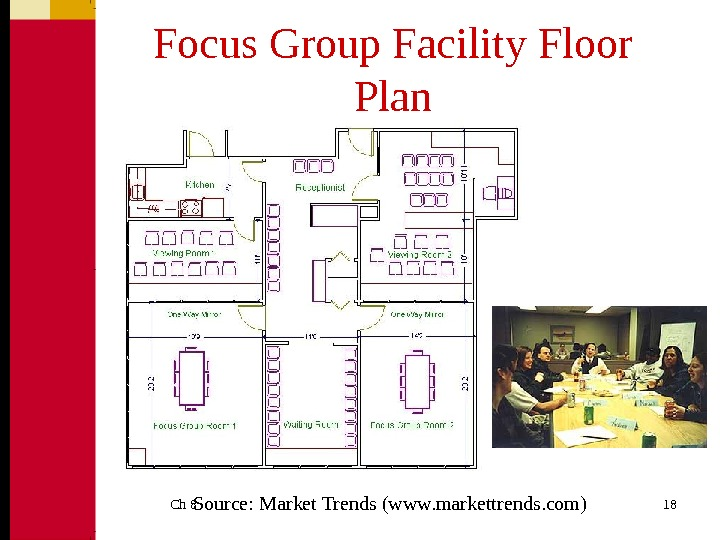 Ch 8  18 Focus Group Facility Floor Plan Source: Market Trends (www. markettrends. com)