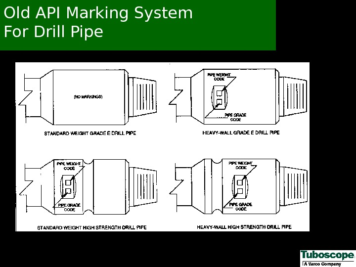 Old API Marking System For Drill Pipe