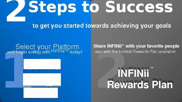 Steps to Success 2 togetyoustartedtowardsachievingyourgoals 1 2 Selectyour. Platform andbeginsellingwith INFINii™ today! Share. INFINii ™