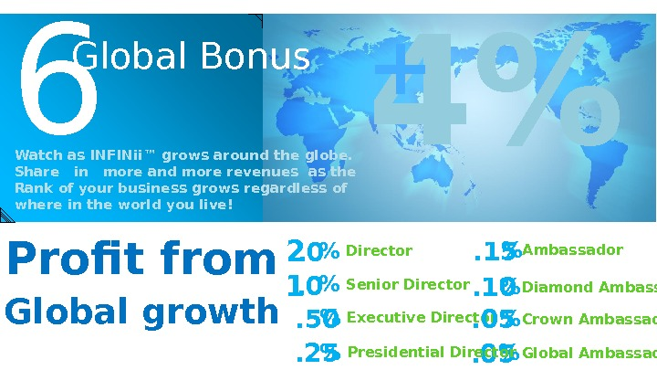 Global Bonus 6 Director Watch as INFINii™ grows around the globe.  Share  in