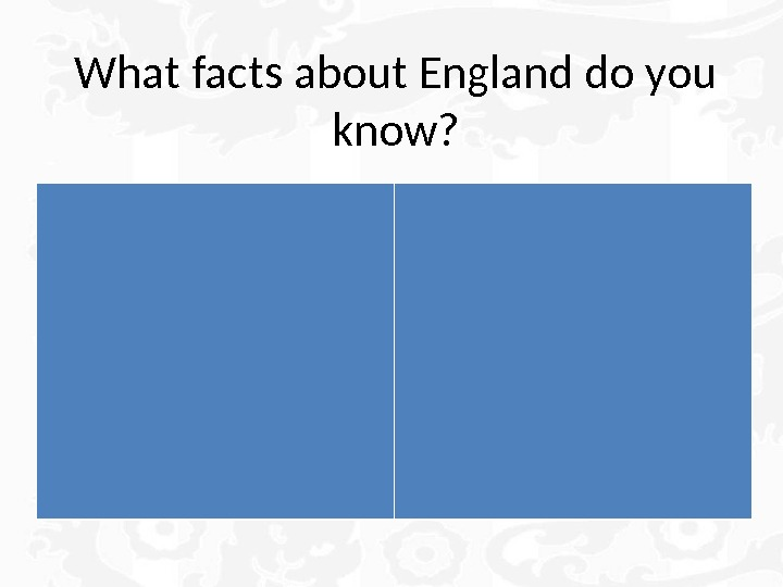 What facts about England do you know?