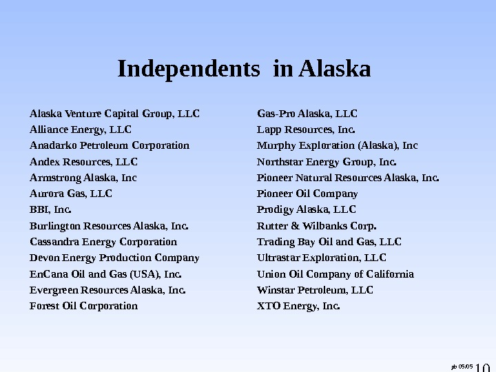 10 1 Independents in Alaska Venture Capital Group, LLC  Alliance Energy, LLC  Anadarko Petroleum