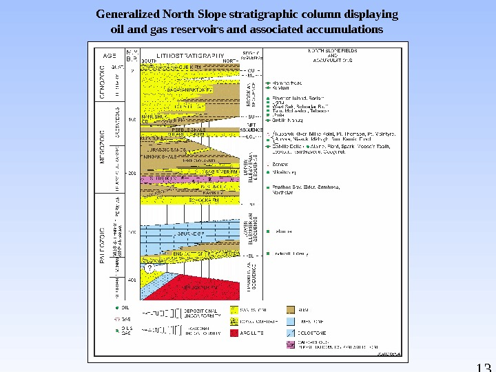 13 Generalized North Slope stratigraphic column displaying oil and gas reservoirs and associated accumulations
