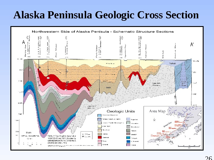 26 Alaska Peninsula Geologic Cross Section