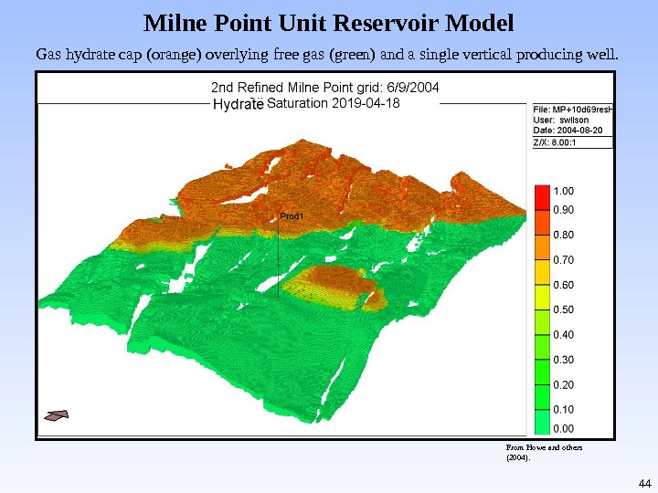 44 Milne Point Unit Reservoir Model Gas hydrate cap (orange) overlying free gas (green) and a