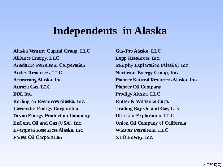 55 Independents in Alaska Venture Capital Group, LLC  Alliance Energy, LLC  Anadarko Petroleum Corporation