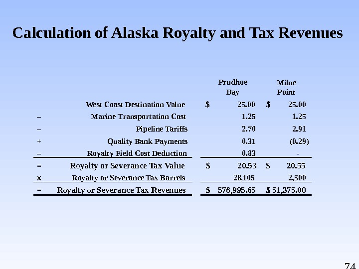 74 Calculation of Alaska Royalty and Tax Revenues Prudhoe Bay Milne Point West Coast Destination Value