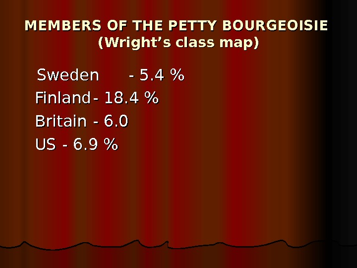 MEMBERS OF THE PETTY BOURGEOISIE (( Wright's class map)  Sweden - 5. 4  Finland