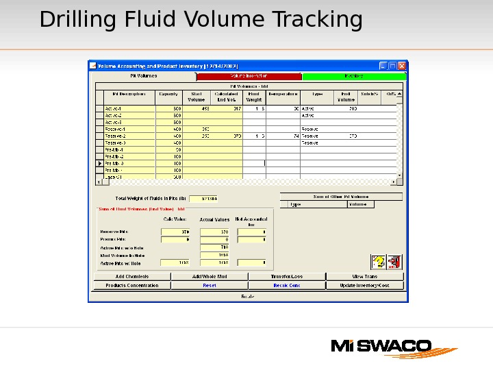 Drilling Fluid Volume Tracking