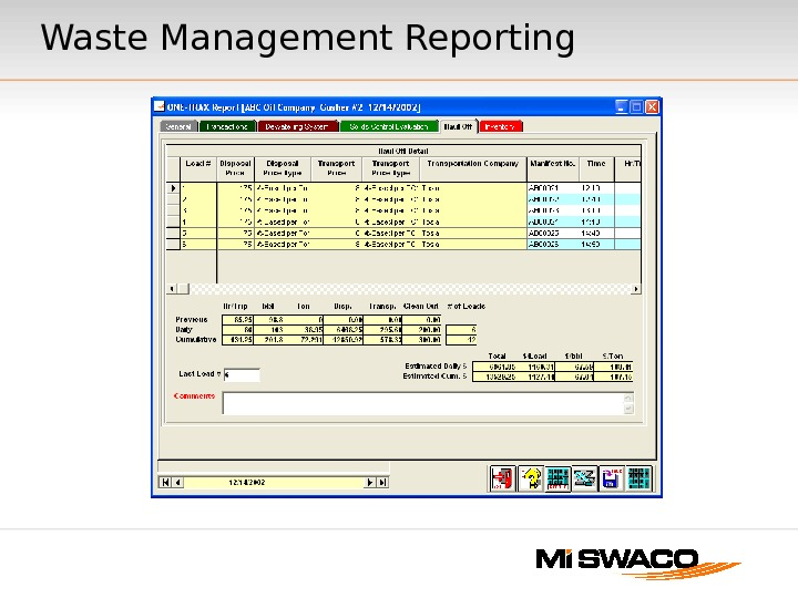 Waste Management Reporting