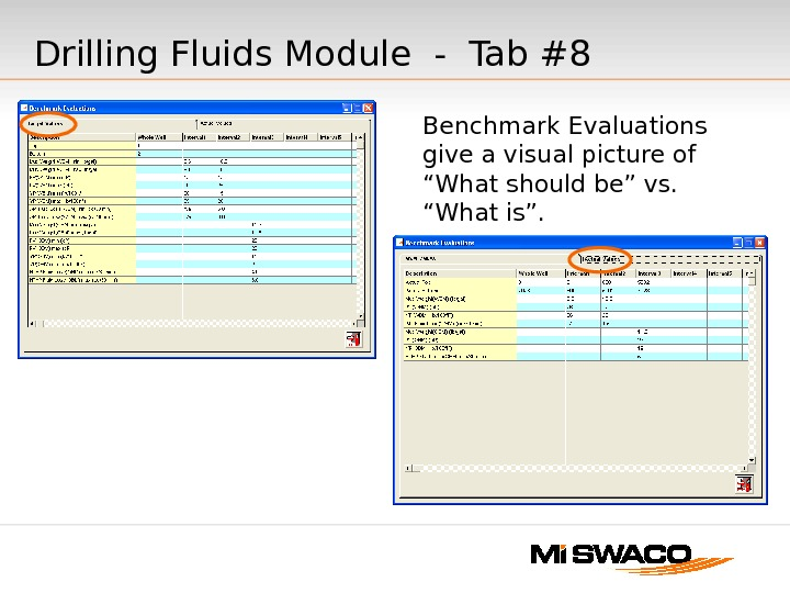 "Benchmark Evaluations give a visual picture of ""What should be"" vs.  ""What is"". Drilling Fluids"