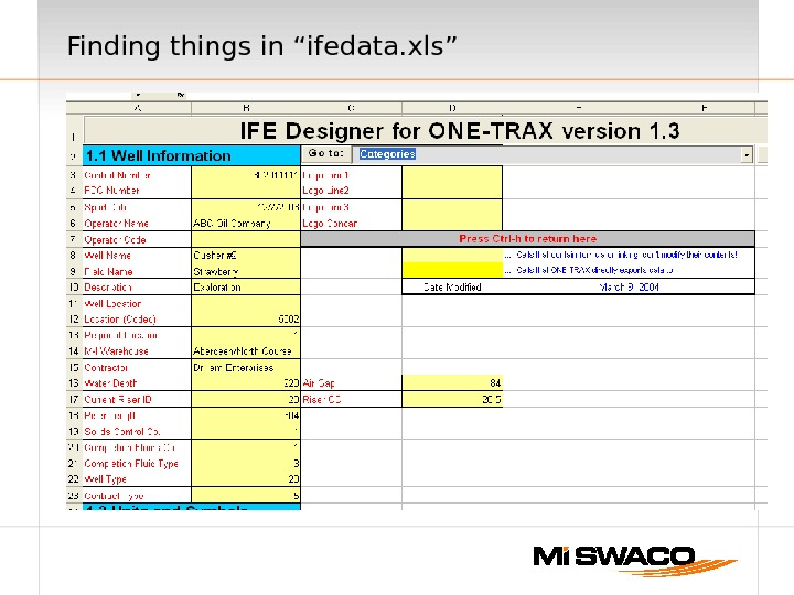 "Finding things in ""ifedata. xls"""