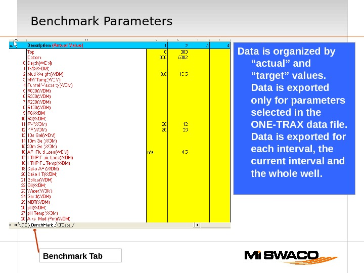 "Benchmark Parameters Benchmark Tab Data is organized by ""actual"" and ""target"" values.  Data is exported"