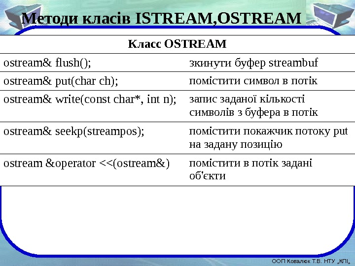"ООП Ковалюк Т. В. НТУ ""КПІ""Класс OSTREAM ostream& flush(); зкинути буфер streambuf ostream& put(char ch); помістити"