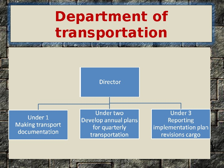 Department of transportation Avdeev Denis 201 group