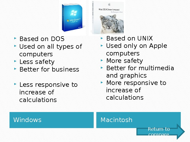 Windows Macintosh Based on UNIX Used only on Apple computers More safety Better for multimedia and