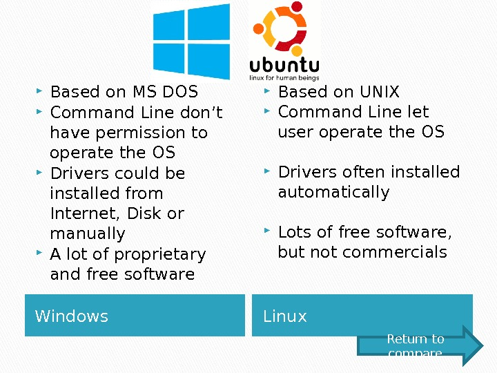 Windows Linux Based on UNIX Command Line let user operate the OS Drivers often installed automatically