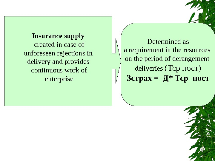 Insurance supply  created in case of  unforeseen rejections in delivery and provides