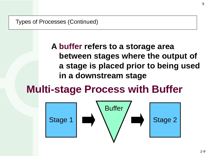 1 - 99 Types of Processes (Continued) Stage 1 Stage 2 Buffer. Multi-stage Process with Buffer