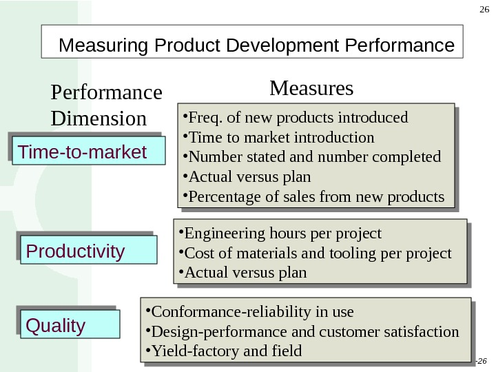1 - 26 26 Measuring Product Development Performance Measures • Freq. of new products introduced •