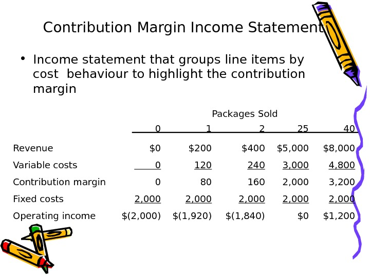 Contribution Margin Income Statement Packages Sold 0 1 2 25 40 Revenue $0 $200 $400 $5,