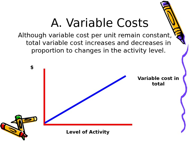 A. Variable Costs Although variable cost per unit remain constant,  total variable cost increases and