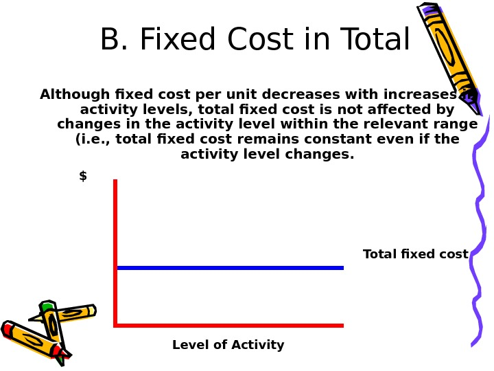B. Fixed Cost in Total Although fixed cost per unit decreases with increases in activity levels,