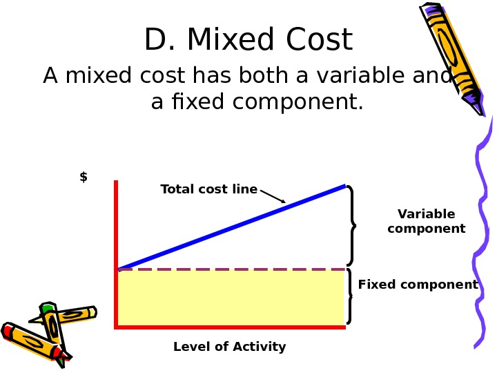 D. Mixed Cost A mixed cost has both a variable and a fixed component. $ Level