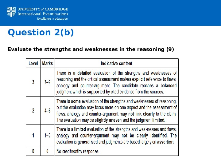 Question 2(b) Evaluate the strengths and weaknesses in the reasoning (9)