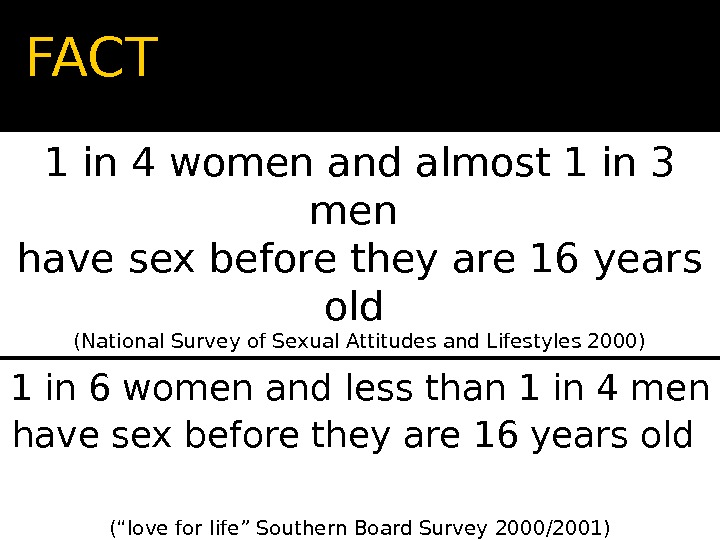 1 in 4 women and almost 1 in 3 men have sex before they are 16