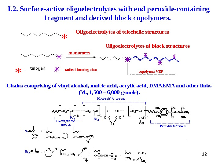 12 I. 2. Surface-active oligoelectrolytes with end peroxide-containing fragment and derived block copolymers.  Chains comprising