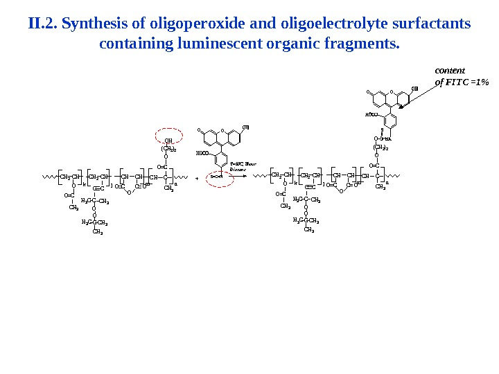 II. 2. Synthesis of oligoperoxide and oligoelectrolyte surfactants containing luminescent organic fragments. content of FITC =1mlk