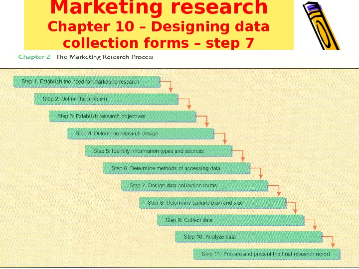 Marketing research Chapter 10 – Designing data collection forms – step 7