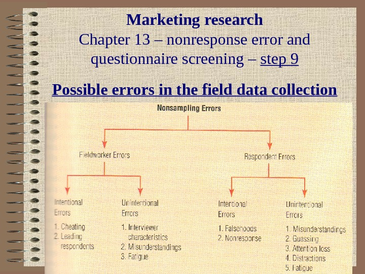 Marketing research Chapter 13 – nonresponse error and questionnaire screening – step 9 Possible errors in