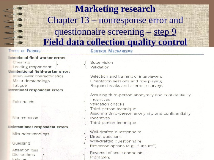 Marketing research Chapter 13 – nonresponse error and questionnaire screening – step 9 Field data collection