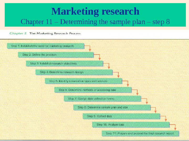 Marketing research Chapter 11 – Determining the sample plan – step 8