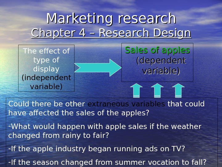 Marketing research Chapter 4 – Research Design Sales of apples  (dependent variable)The effect of type