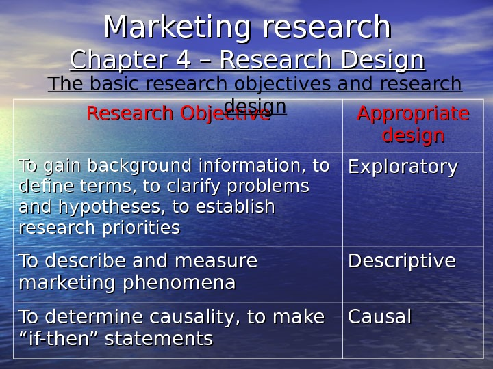 Marketing research Chapter 4 – Research Design Research Objective Appropriate design To gain background information, to