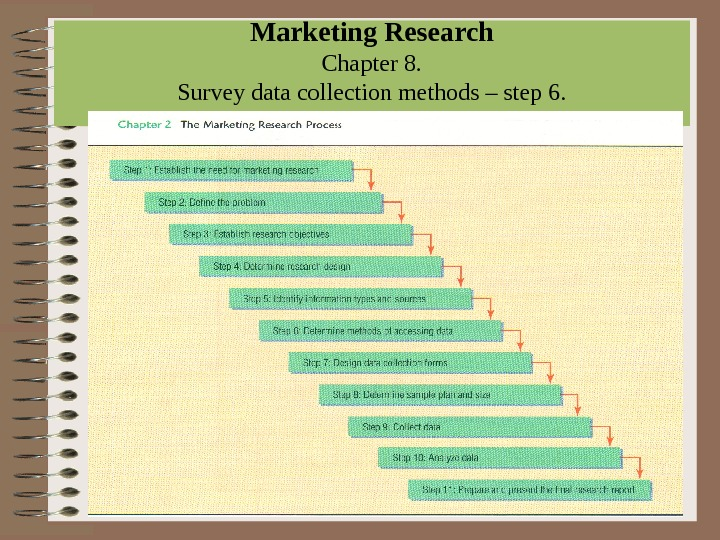 Marketing Research Chapter 8.  Survey data collection methods – step 6.