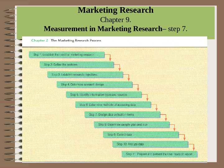Marketing Research Chapter 9.  Measurement in Marketing Research – step 7.