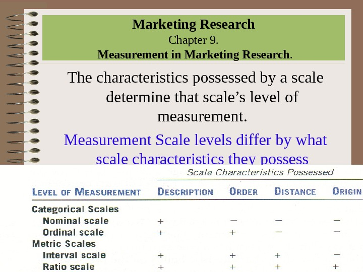 Marketing Research Chapter 9.  Measurement in Marketing Research. The characteristics possessed by a scale determine