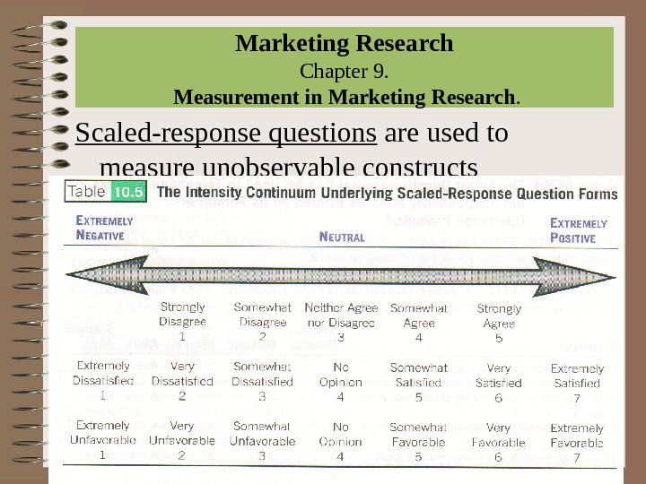 Marketing Research Chapter 9.  Measurement in Marketing Research. Scaled-response questions are used to measure unobservable