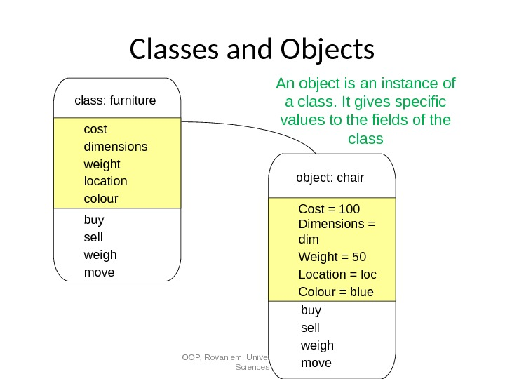 Classes and Objects OOP, Rovaniemi University of Applied Sciences An object is an instance of a