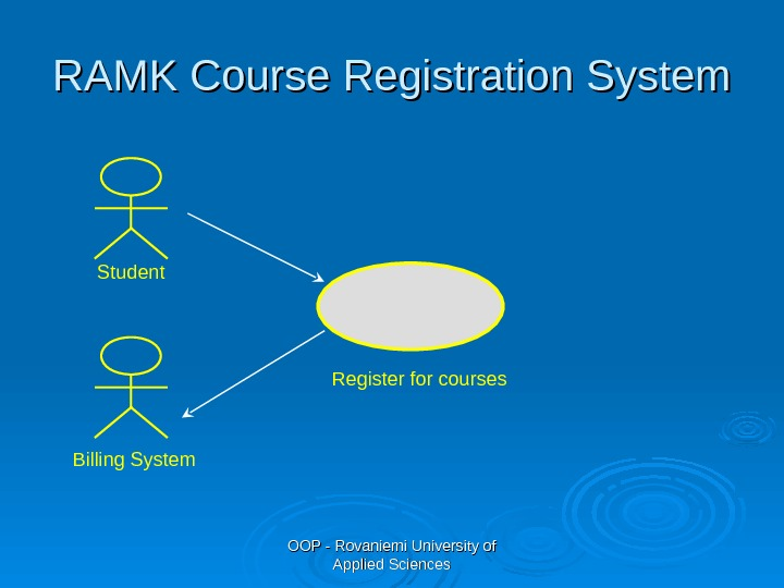 OOP - Rovaniemi University of Applied Sciences. RAMK Course Registration System Student Billing System Register for