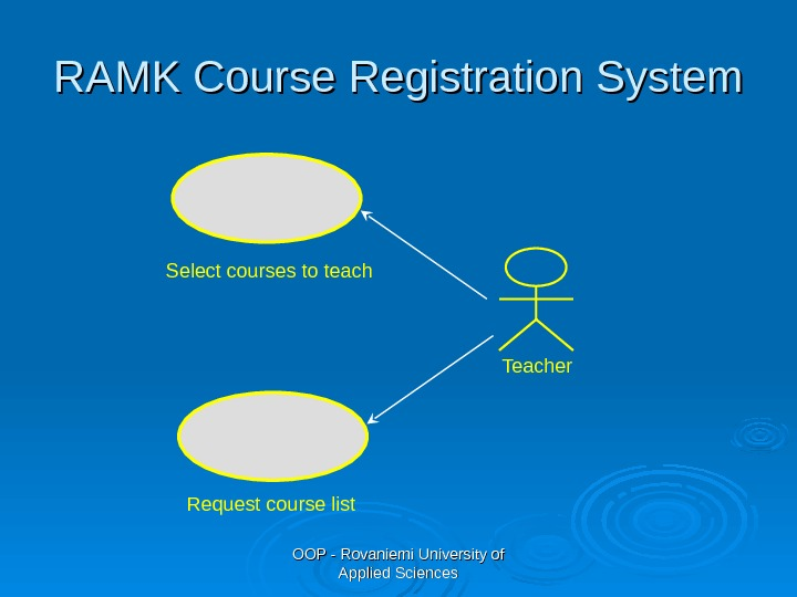 OOP - Rovaniemi University of Applied Sciences. RAMK Course Registration System Teacher. Select courses to teach