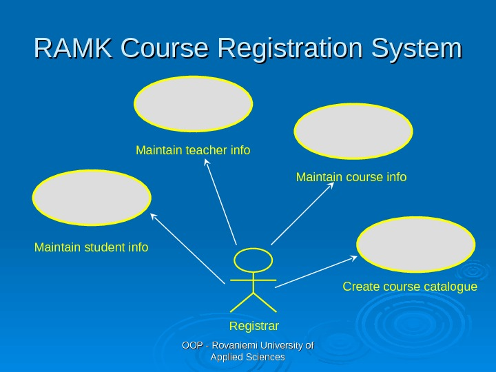OOP - Rovaniemi University of Applied Sciences. RAMK Course Registration System Registrar. Maintain student info Maintain