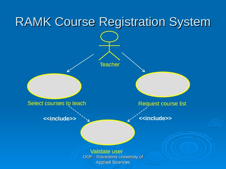 OOP - Rovaniemi University of Applied Sciences. RAMK Course Registration System Teacher Select courses to teach